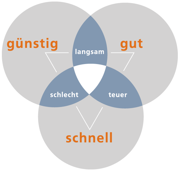 Ausgezeichnet Diagramme Der Zentralheizung Ideen - Der Schaltplan ...